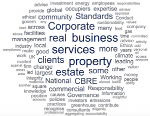 CBRE Word Cloud