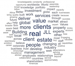JLL Word Cloud